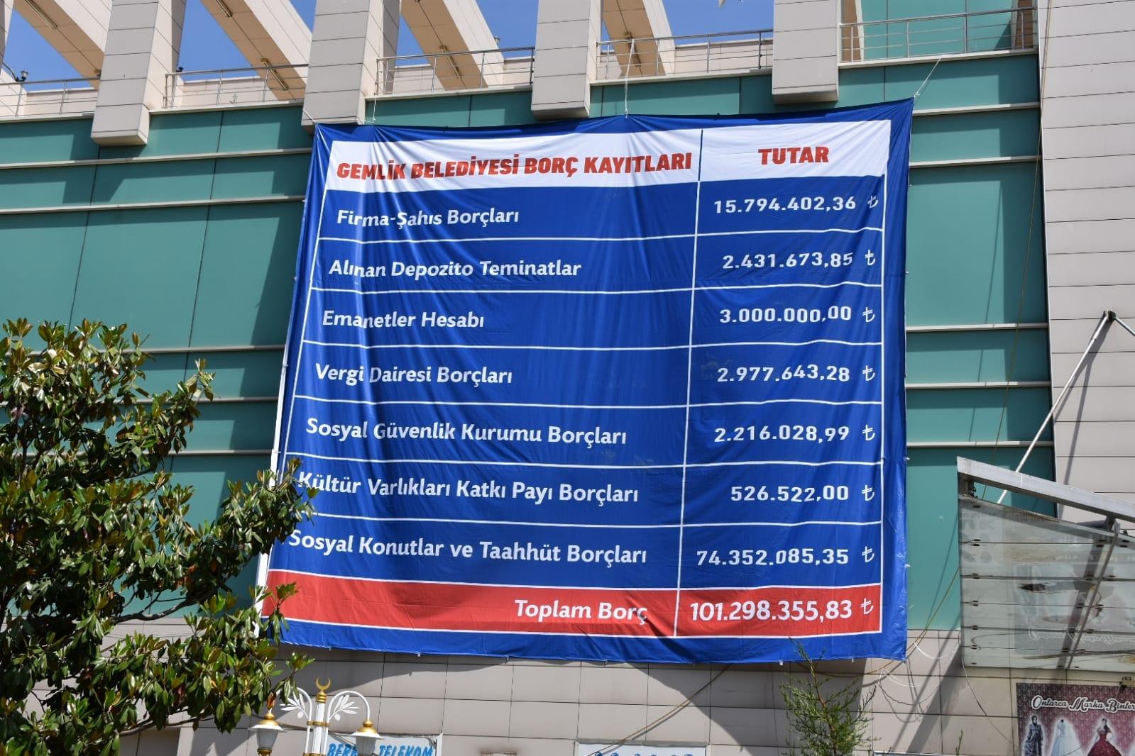 Gemlik Belediyesi Borçlarını Vatandaşlara Duyurdu
